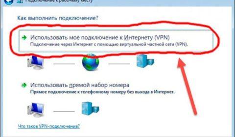 Удаленный доступ к сети и различным устройствам